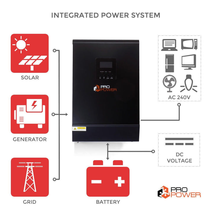Pro Power 48V 4000W Integrated Power System MPPT Solar Inverter Battery Charger - Ozimall