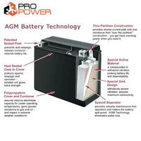 Pro Power 12V 12Volt 60AH AGM Deep Cycle Battery Caravan 4WD Boat Solar System
