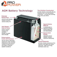 Pro Power 12V Volt 105AH AGM Deep Cycle Battery Caravan 4WD Boat Solar System