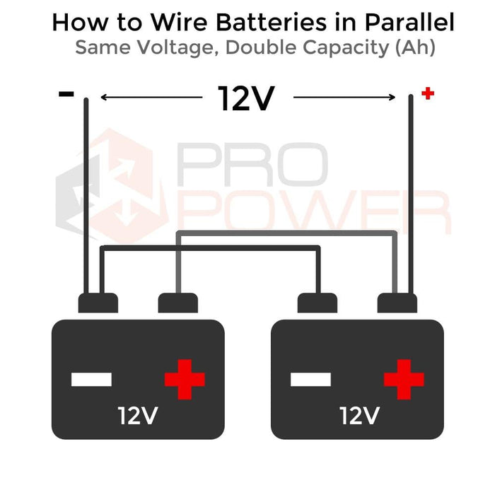 Pro Power 24V 200ah Lithium Ion LiFePo4 DeepCycle Battery Bank Solar 4WD Caravan - Ozimall