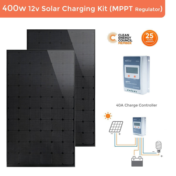 Perlight 12v 400W Rooftop Solar Panel Caravan Boat Camping Mono Charging Kit