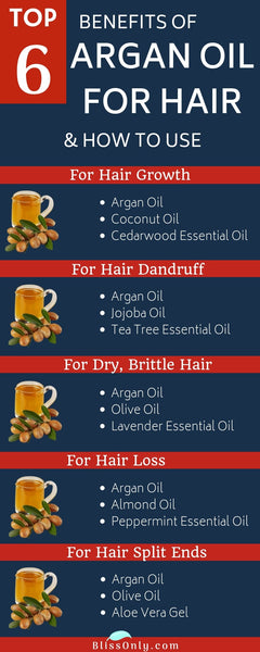 Alvi Beauty Care,  buy argan oil malaysia, argan oil online, best argan oil for face, best argan oil for skin, best argan oil for hair