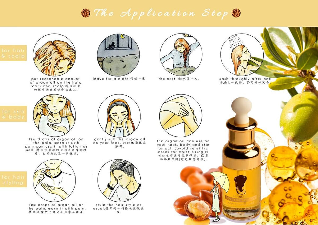 Best Argan Oil for Face, Best Argan Oil for Skin, Best Argan Oil for Hair, Argan Oil Benefits, Where to Buy Argan Oil