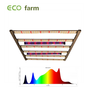 ECO Farm 710W Pro LED Grow Light Bars With Samsung 301B/301H Chips Separately UV+IR Control