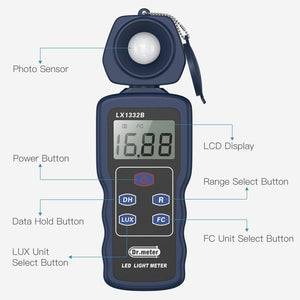 Dr.meter Professional LED Light Meter Digital Illuminance Meter