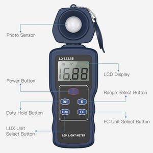 ECO Farm Professional LED Light Tester LX1332B Digital lux Photometer Light Meter