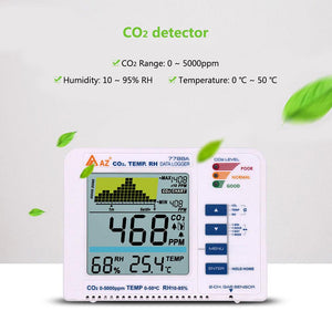 ECO Farm CO2 Gas Detector CO2 Controller Machine