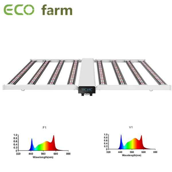 ECO Farm MB3 PRO 760W Foldable LED Grow Light With Samsung 301B Chips Changeable Spectrum Light Strips