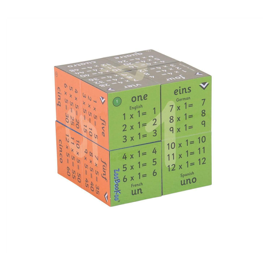 Multiplication Tables Game Cube