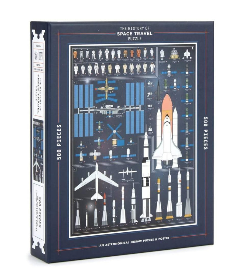 History of Space Travel Jigsaw Puzzle