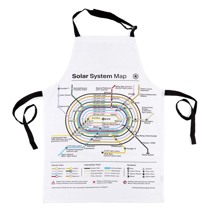 Science Museum Planet Map Apron