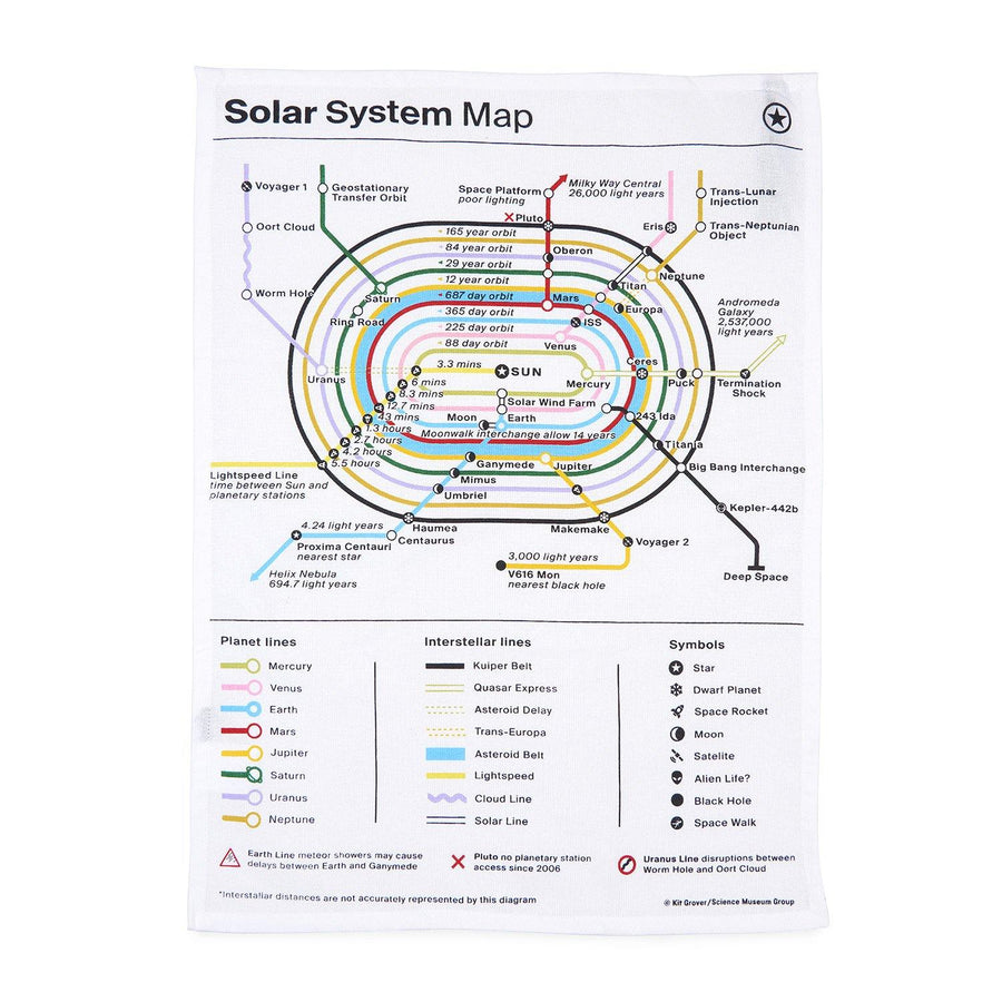 Science Museum Planet Map Tea Towel