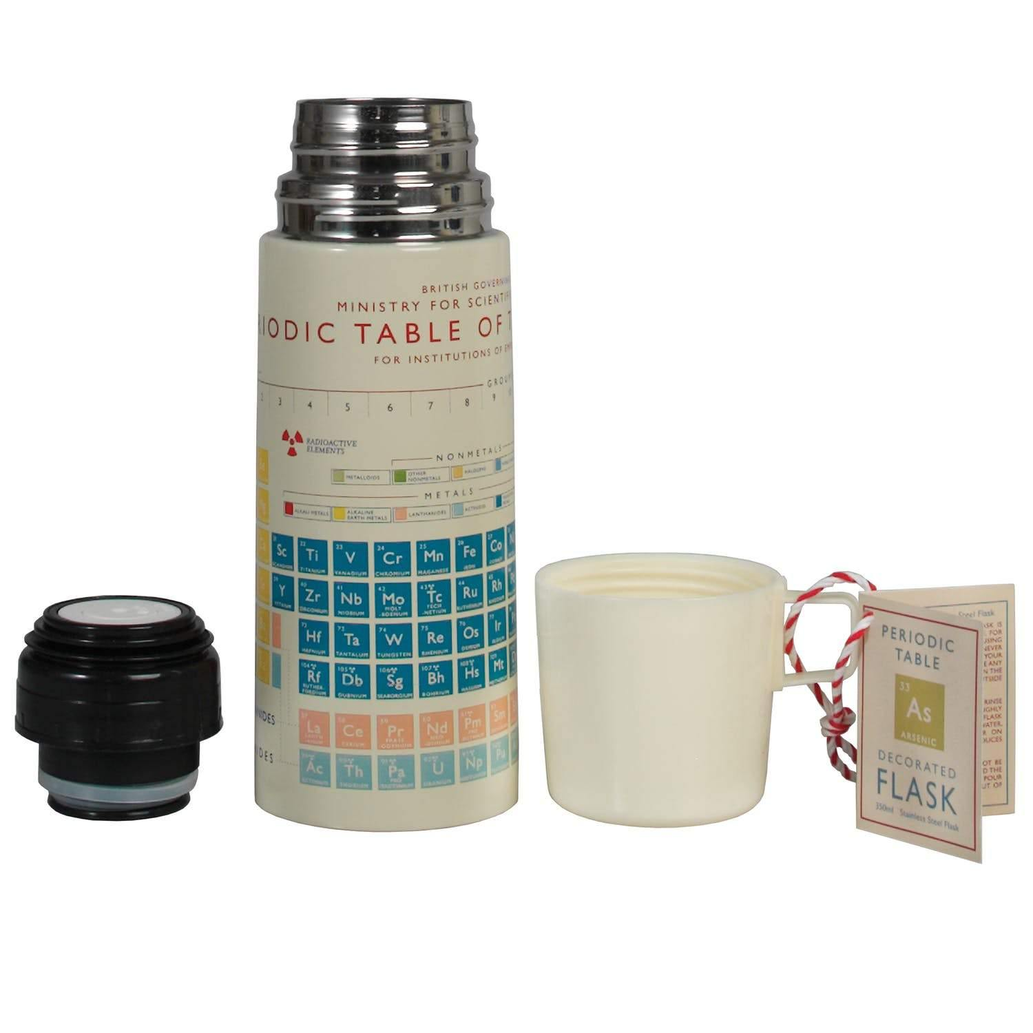 Periodic Table Flask-2