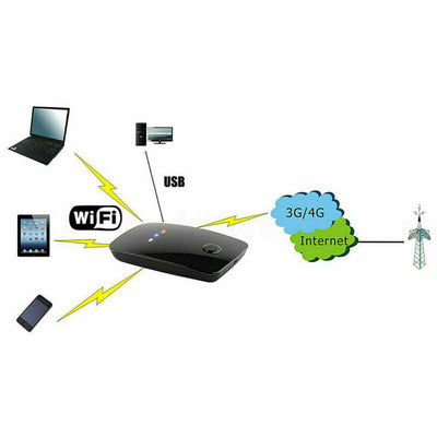 4G LTE Portable Wifi Router