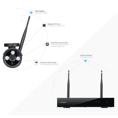 4CH Wireless CCTV System