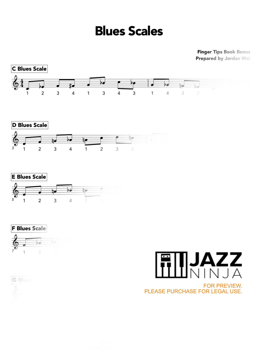 Blues Scales Exercises