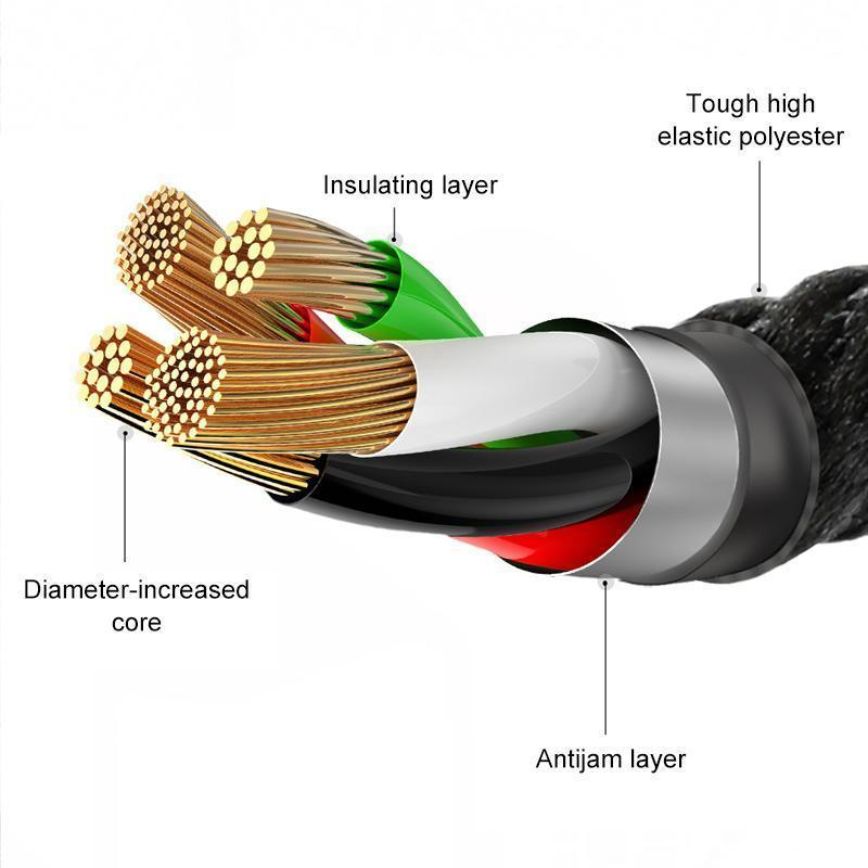 Intelligent Automatic Cable for Android, IOS, &Type C