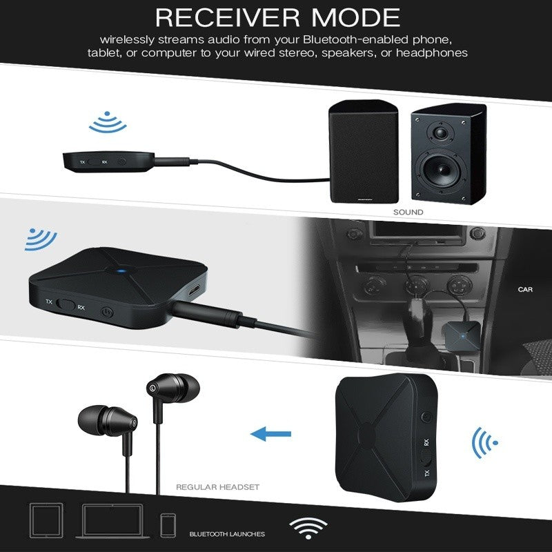 Wireless Bluetooth Receiver & Bluetooth Transmitter for Home and Car Audio System