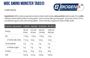 WBC AMINO MONSTER TABS
