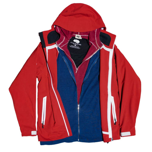 layers of alpaca wool outdoor clothing, one inside the other, with outer shell on top