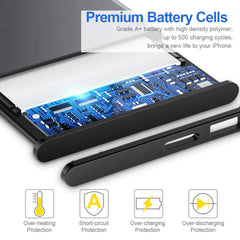 Battery Compatible with iPhone 6/6S/6P/6SP/7/7P, TuoFang High Capacity Lithium-ion Replacement Battery 0 Cycle,Professional Full Set Tool Kits and Screen Protector