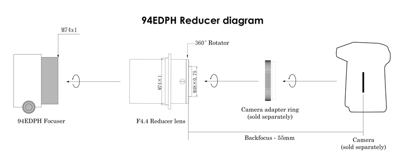 Sharpstar 94EDPH F4.4 full frame reducer camera connection