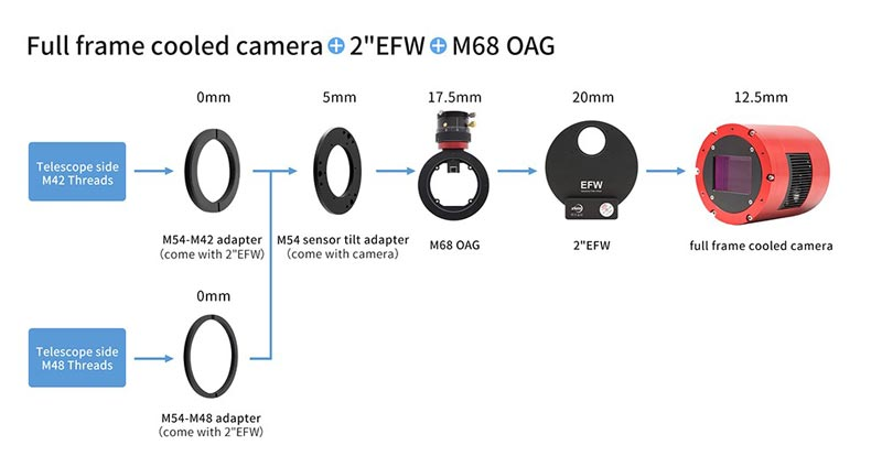 ZWO M54 Sensor Tilt Adapter Plate backfocus diagram
