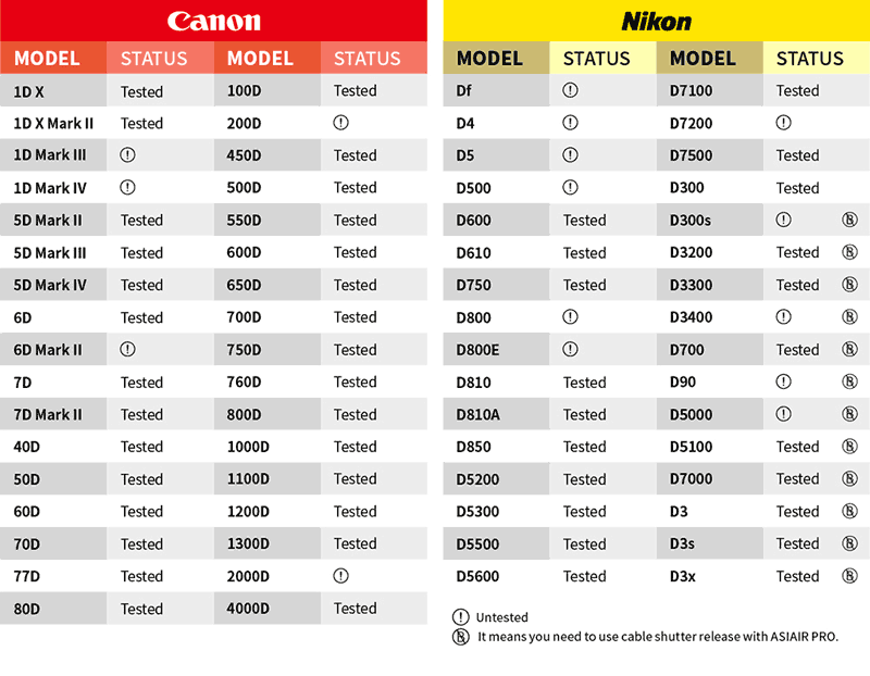 ZWO ASIAIR PRO list of compatible Nikon and Canon cameras