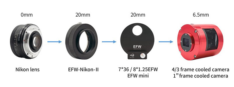 """ZWO Nikon lens adapter for EFW 1.25"""", 31mm, 36mm & EFW Mini connection"""