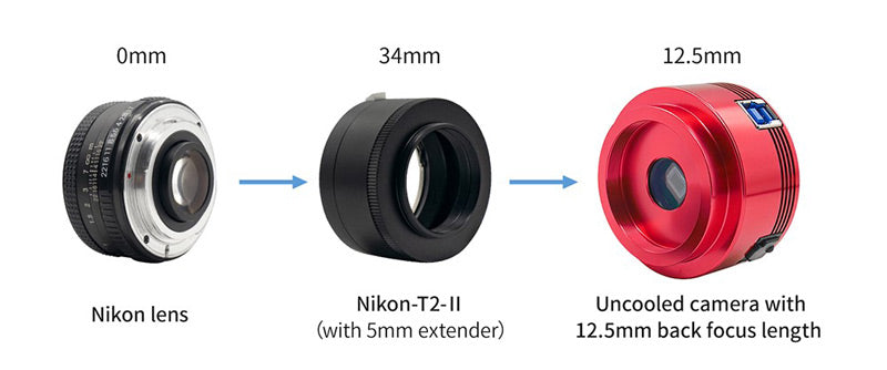 ZWO Nikon T2 M42 II Lens adapter for ASI non-cooled CMOS cameras: 178, 385, 462, 485, 120, 224, 290