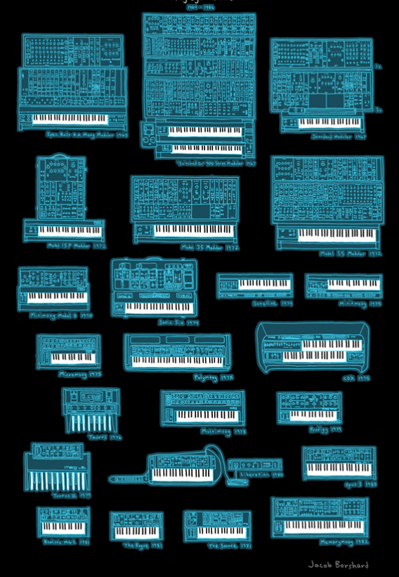 Electronic Legacy: Cobalt Turquoise Edition
