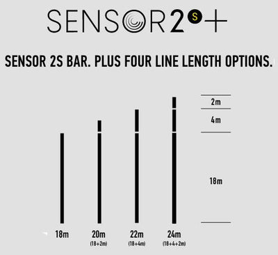 Core Sensor 2S PLUS Bar and Lines