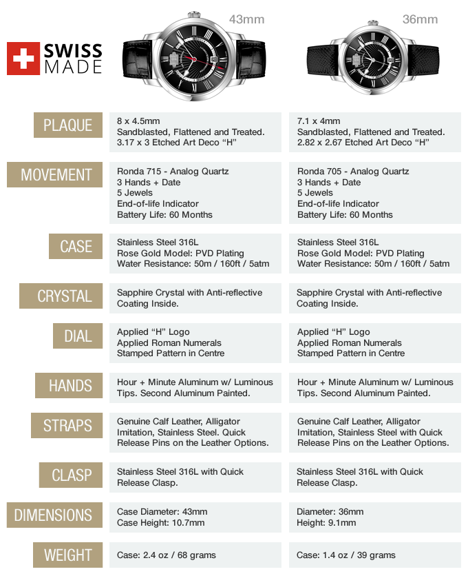 Complete Specification Chart of the Premiere Hollywood Watch.