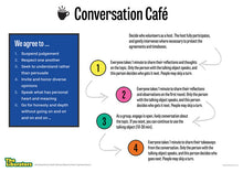 Load image into Gallery viewer, Canvas: Conversation Cafe (PDF)