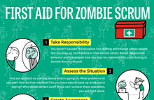 Load image into Gallery viewer, Zombie Scrum First Aid Poster