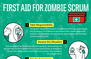 Zombie Scrum First Aid Poster