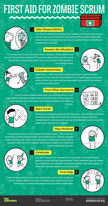 Poster: Zombie Scrum First Aid (PDF)
