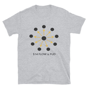 Flow Protocol Tee - TC Merch