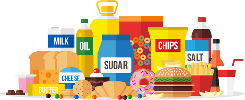 Processed Foods | Pure Life Science