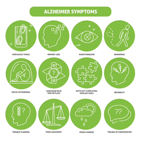 Alzheimer's Symptoms | Pure Life Science