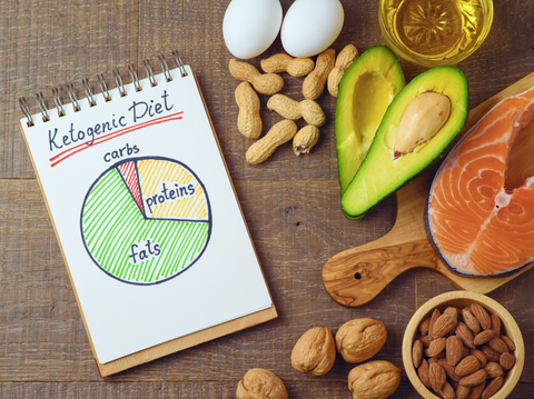 Ketogenic Diet | Pure Life Science