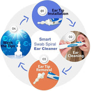 Smart Swab Spiral Ear Cleaner Set