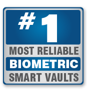 Most Reliable Biometric