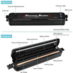 Vacuum Sealer Machine(Father's Day Promotion) - cabindusk