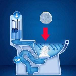 AUTOMATIC TOILET BOWL CLEANER - cabindusk