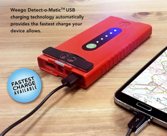 Weego 22 - The Most Efficient Charger