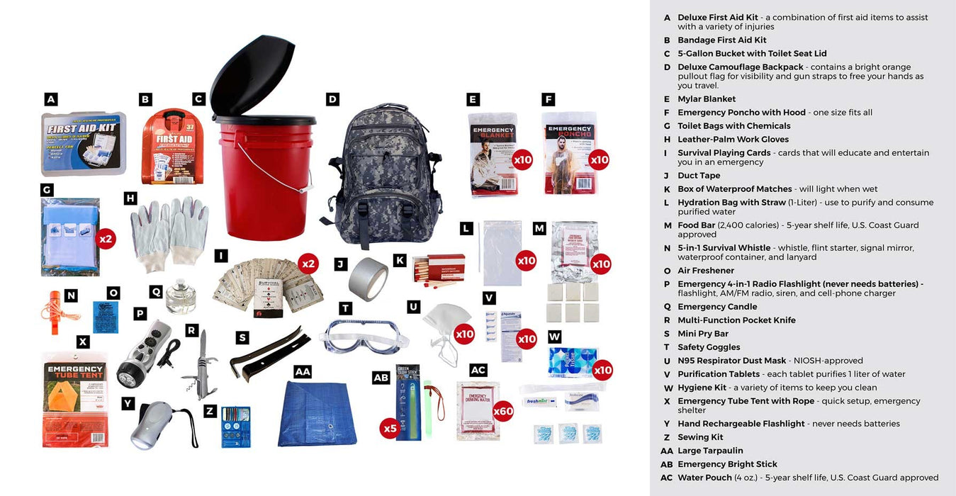 10 Person Survival Kit (72+ Hours) with Camo Backpack