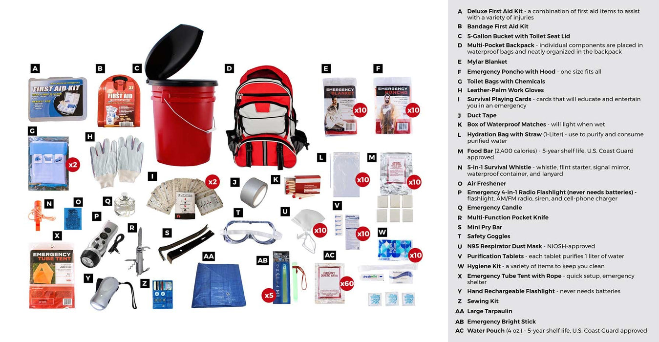 10 Person Survival Kit (72+ Hours) with Red Backpack