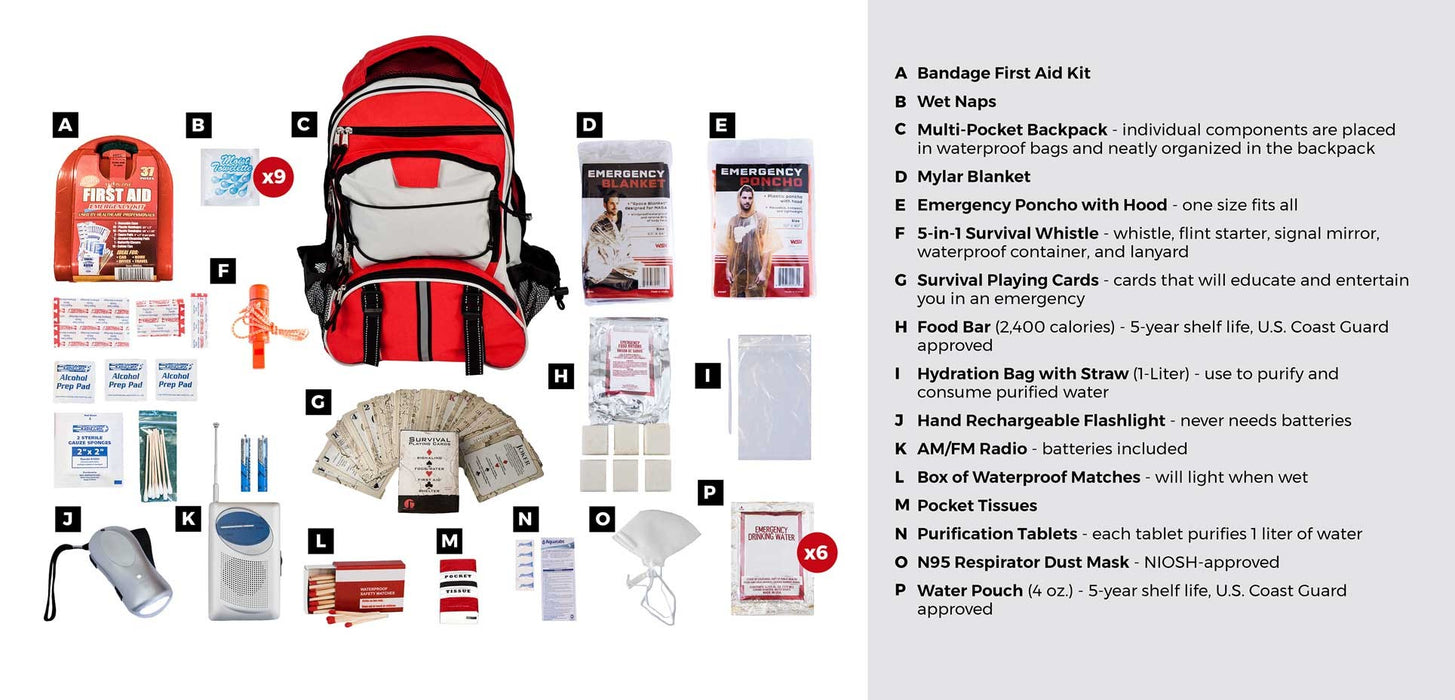 1 Person Basic Survival Kit (72+ Hours) - Red Backpack