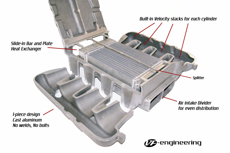 Inside look: 1-piece universal intake manifold for E9x M3 superchargers
